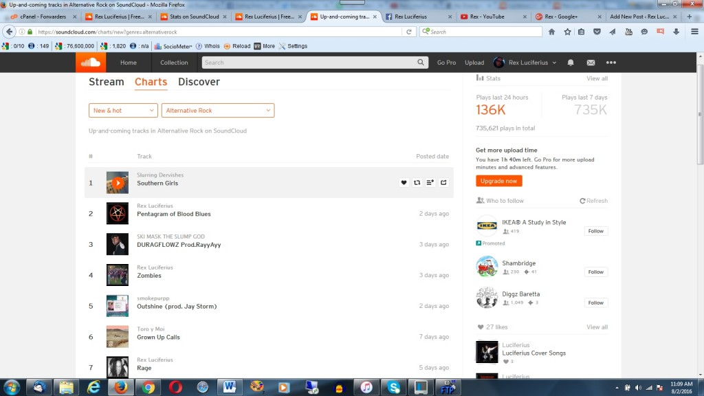 Sound Cloud Hot New Chart Alternative